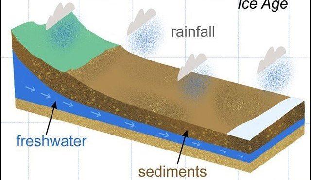 سمندری تہہ کے اندر میٹھے پانی کا نایاب ذخیرہ دریافت